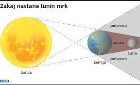 FOTO:Luna se je delno skrila v Zemljino senco